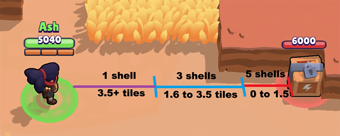 shelly-attack-range